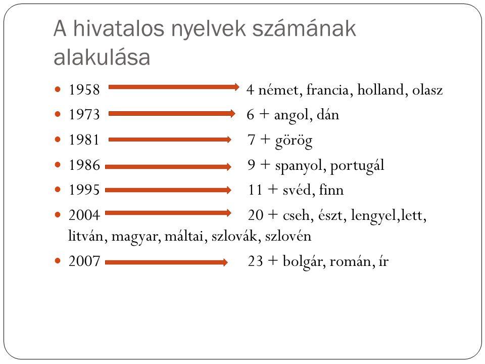A hivatalos nyelvek számának alakulása 1958 4 német, francia, holland, olasz 1973 6 + angol, dán 19817 + görög 19869 + spanyol, portugál 199511 + svéd