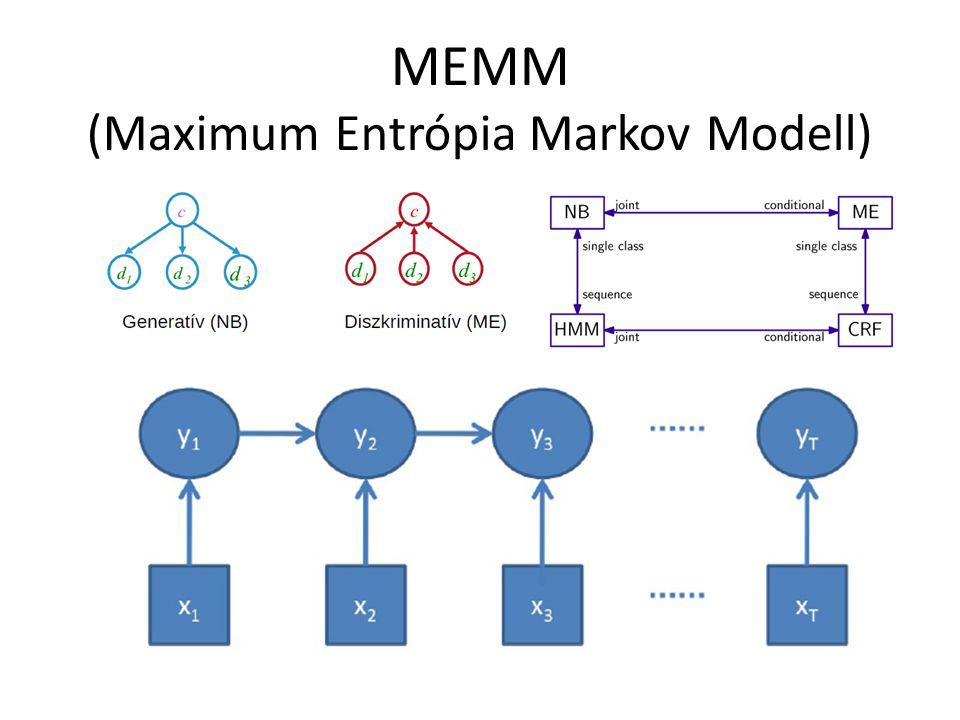 MEMM (Maximum Entrópia Markov Modell)