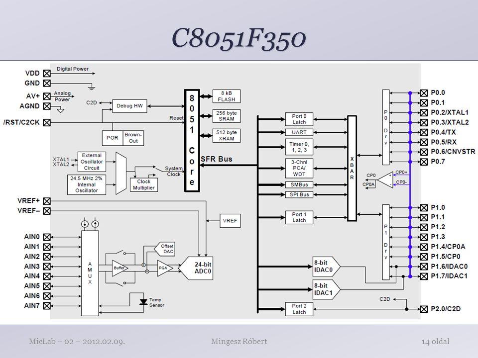 C8051F350 Mingesz RóbertMicLab – 02 – 2012.02.09.14 oldal