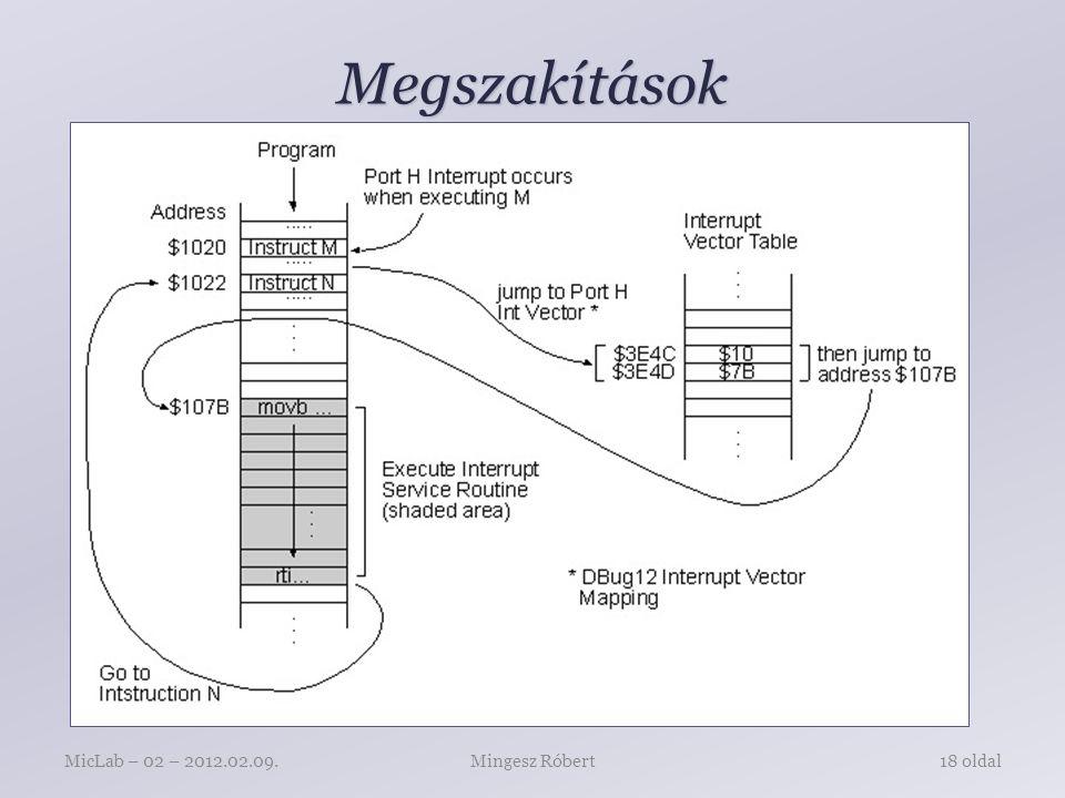 Megszakítások Mingesz RóbertMicLab – 02 – 2012.02.09.18 oldal