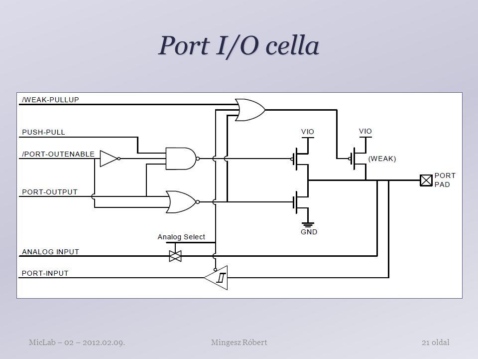Port I/O cella Mingesz RóbertMicLab – 02 – 2012.02.09.21 oldal