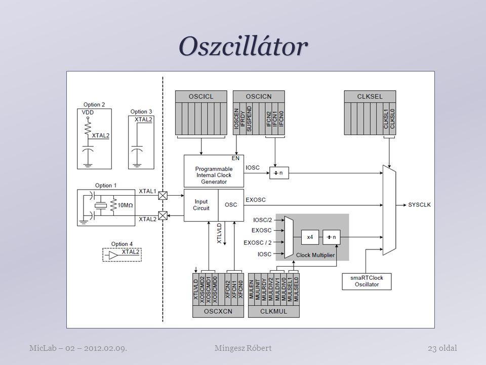 Oszcillátor Mingesz RóbertMicLab – 02 – 2012.02.09.23 oldal