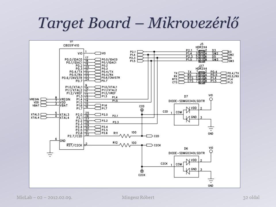 Target Board – Mikrovezérlő Mingesz RóbertMicLab – 02 – 2012.02.09.32 oldal