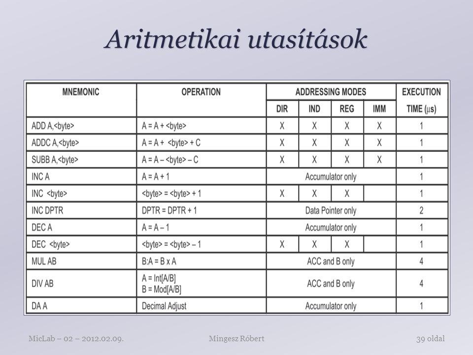 Aritmetikai utasítások Mingesz RóbertMicLab – 02 – 2012.02.09.39 oldal
