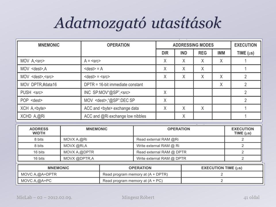 Adatmozgató utasítások Mingesz RóbertMicLab – 02 – 2012.02.09.41 oldal
