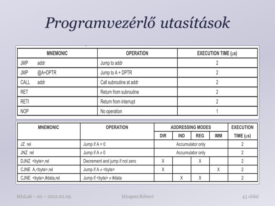 Programvezérlő utasítások Mingesz RóbertMicLab – 02 – 2012.02.09.43 oldal