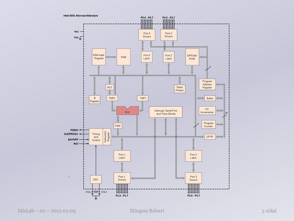 Gyártók Atmel Infineon Technologies Maxim NXP Microchip ST Silicon Laboratories Texas Instruments Ramtrom International Silicon Storage Technology Cypress Semiconductor Analog Devices Mingesz RóbertMicLab – 02 – 2012.02.09.6 oldal