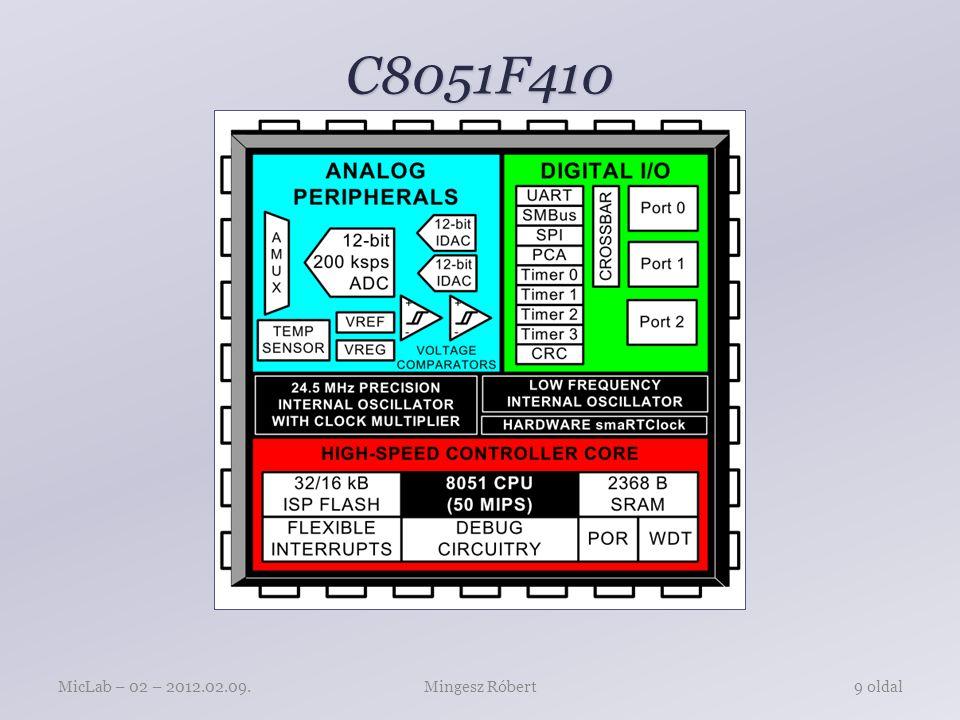 C8051F410 Mingesz RóbertMicLab – 02 – 2012.02.09.9 oldal