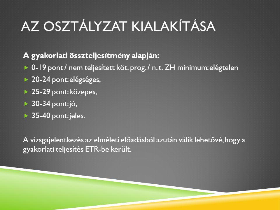 AZ OSZTÁLYZAT KIALAKÍTÁSA A gyakorlati összteljesítmény alapján:  0-19 pont / nem teljesített köt. prog. / n. t. ZH minimum: elégtelen  20-24 pont: