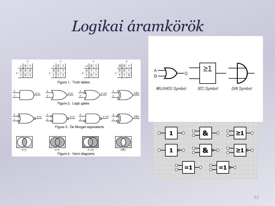 Logikai áramkörök 35