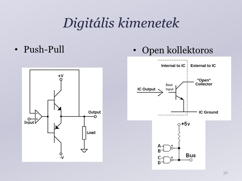 Digitális kimenetek Push-Pull Open kollektoros 36