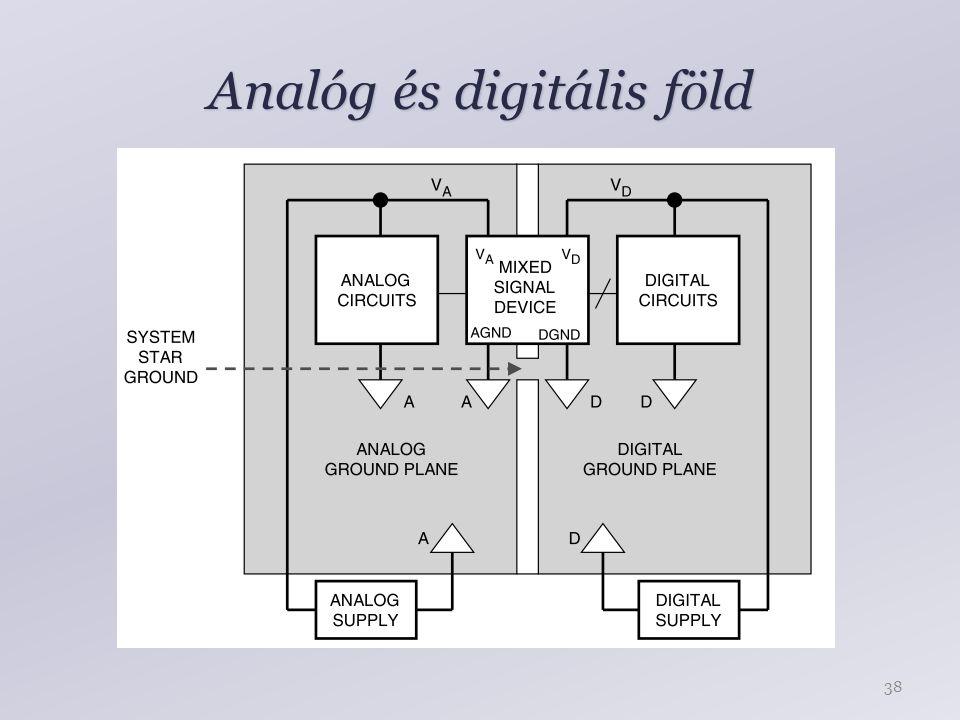 Analóg és digitális föld 38