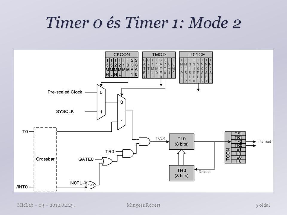 Timer 0 és Timer 1: Mode 2 Mingesz RóbertMicLab – 04 – 2012.02.29.5 oldal