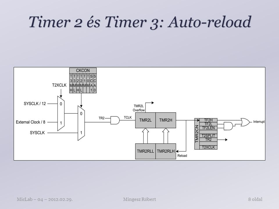 Timer 2 és Timer 3: Auto-reload Mingesz RóbertMicLab – 04 – 2012.02.29.8 oldal