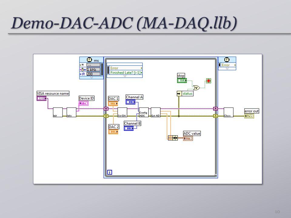 Demo-DAC-ADC (MA-DAQ.llb) 10