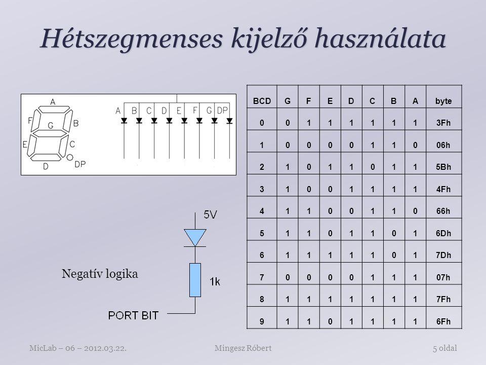 Hétszegmenses kijelző használata Mingesz RóbertMicLab – 06 – 2012.03.22.5 oldal BCDGFEDCBAbyte 001111113Fh 1000011006h 210110115Bh 310011114Fh 4110011066h 511011016Dh 611111017Dh 7000011107h 811111117Fh 911011116Fh Negatív logika