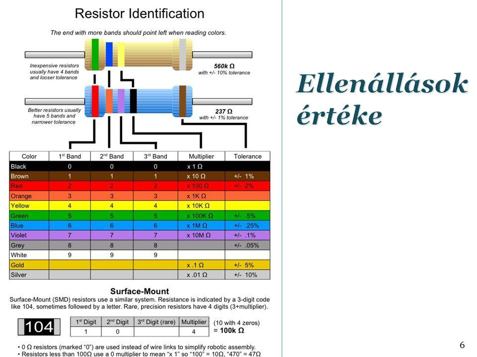  Főbb feladatok: Energia tárolása Hidegítés Szűrőkörök  Főbb paraméterek Érték (Farád, pl.