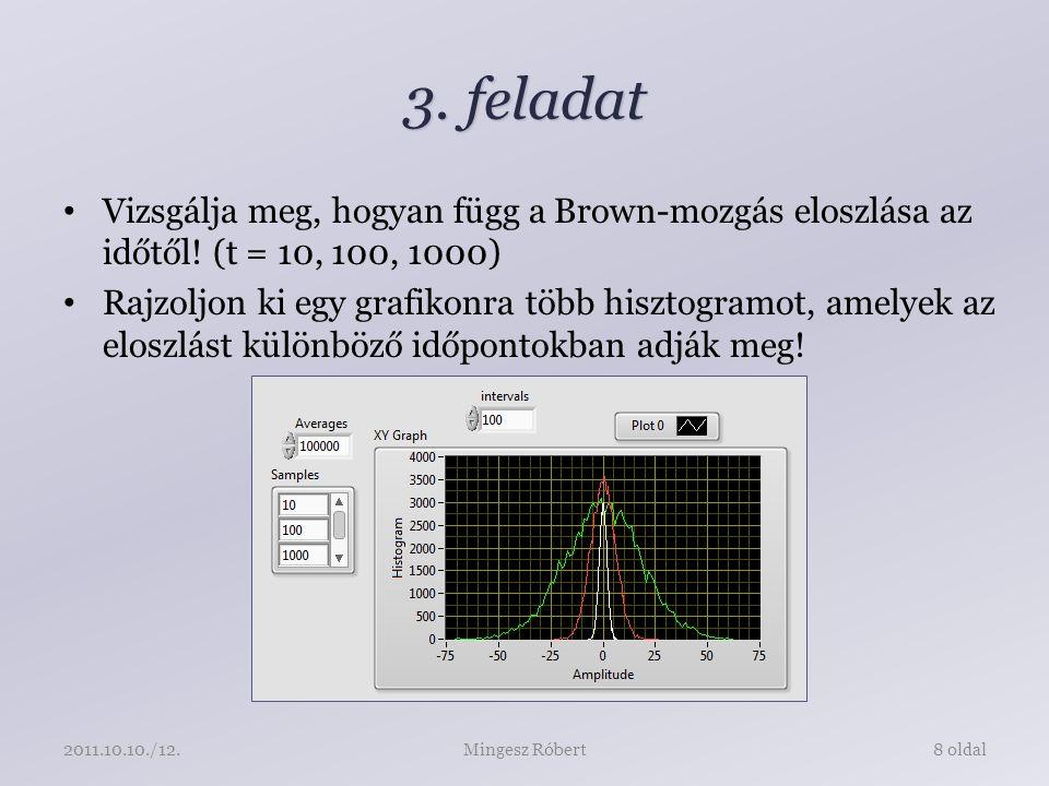 3. feladat Vizsgálja meg, hogyan függ a Brown-mozgás eloszlása az időtől! (t = 10, 100, 1000) Rajzoljon ki egy grafikonra több hisztogramot, amelyek a
