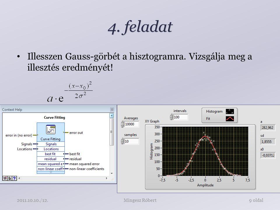 4. feladat Illesszen Gauss-görbét a hisztogramra. Vizsgálja meg a illesztés eredményét! Mingesz Róbert9 oldal2011.10.10./12.