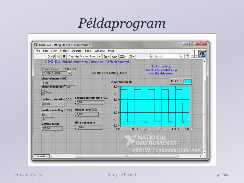 Példaprogram Mingesz Róbert4 oldal2011.10.10./12.