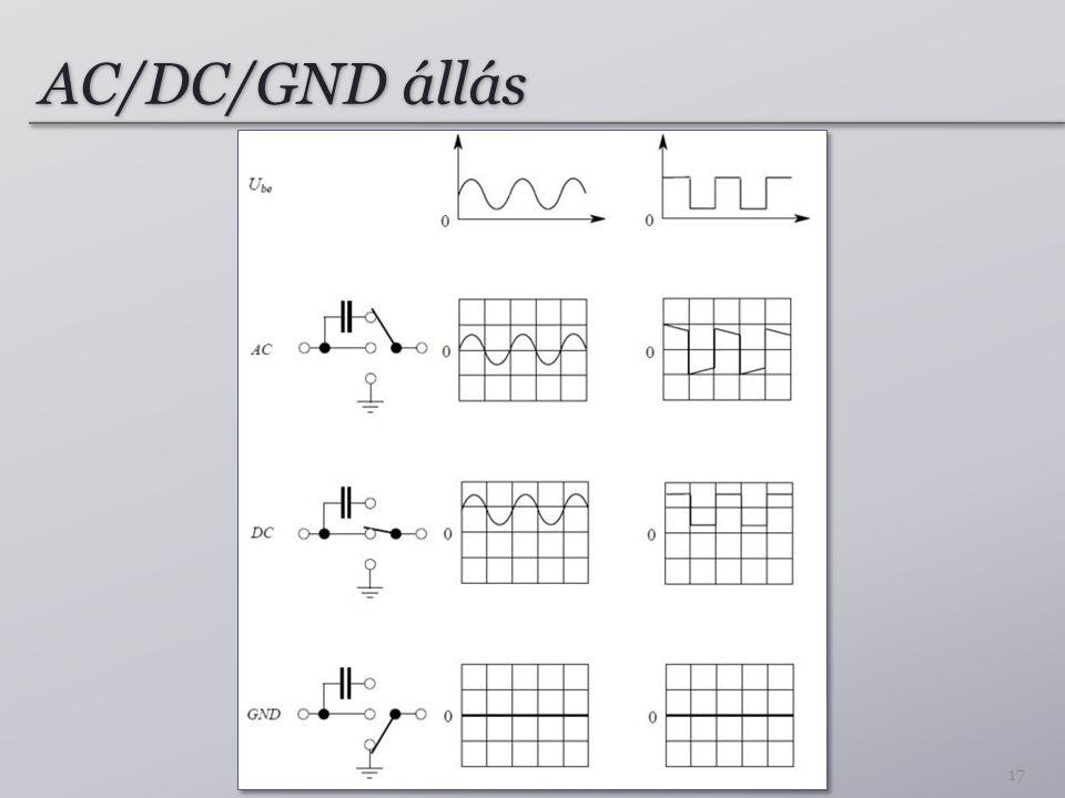 AC/DC/GND állás 17