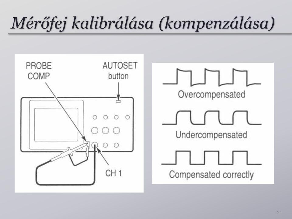Mérőfej kalibrálása (kompenzálása) 21