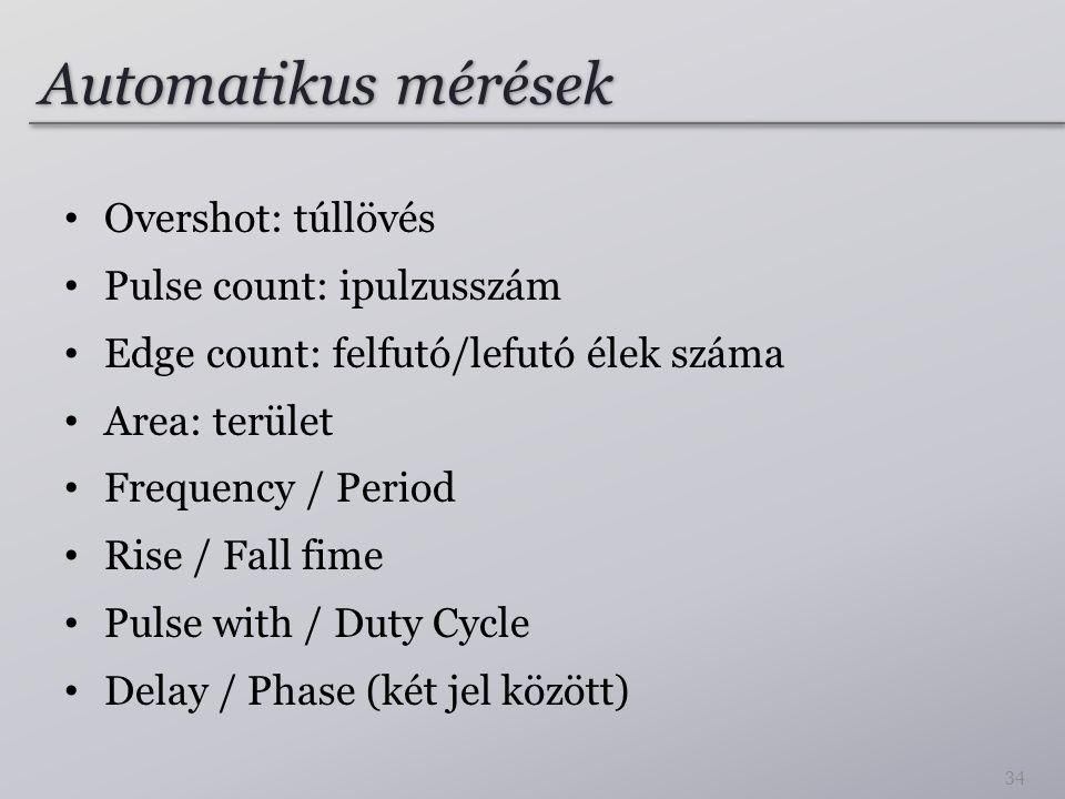 Automatikus mérések Overshot: túllövés Pulse count: ipulzusszám Edge count: felfutó/lefutó élek száma Area: terület Frequency / Period Rise / Fall fim