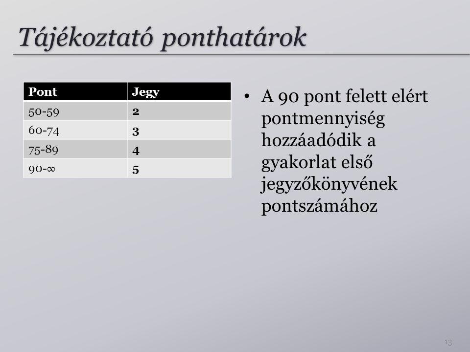Tájékoztató ponthatárok PontJegy 50-592 60-743 75-894 90-∞5 A 90 pont felett elért pontmennyiség hozzáadódik a gyakorlat első jegyzőkönyvének pontszám