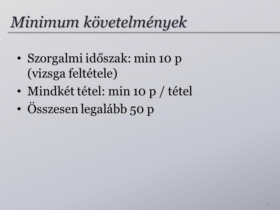 Minimum követelmények Szorgalmi időszak: min 10 p (vizsga feltétele) Mindkét tétel: min 10 p / tétel Összesen legalább 50 p 14