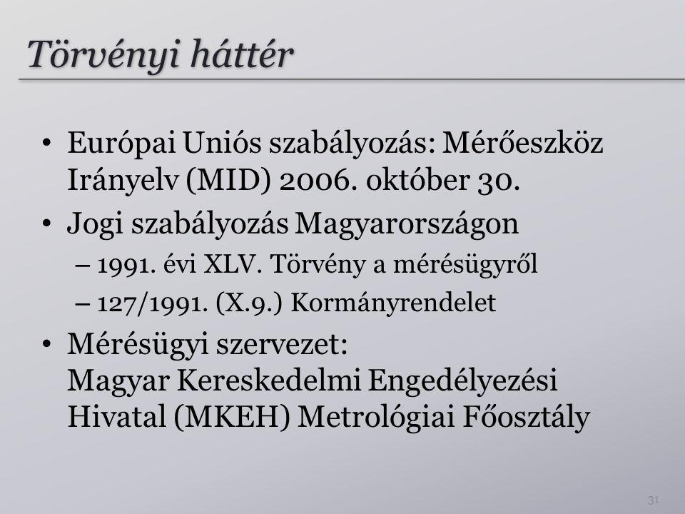Törvényi háttér Európai Uniós szabályozás: Mérőeszköz Irányelv (MID) 2006. október 30. Jogi szabályozás Magyarországon – 1991. évi XLV. Törvény a méré