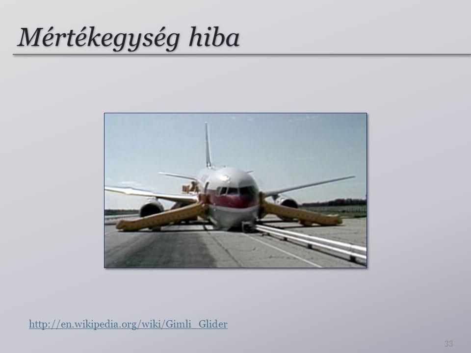 Mértékegység hiba 33 http://en.wikipedia.org/wiki/Gimli_Glider