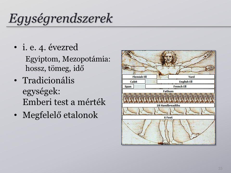 Egységrendszerek i. e. 4. évezred Egyiptom, Mezopotámia: hossz, tömeg, idő Tradicionális egységek: Emberi test a mérték Megfelelő etalonok 35