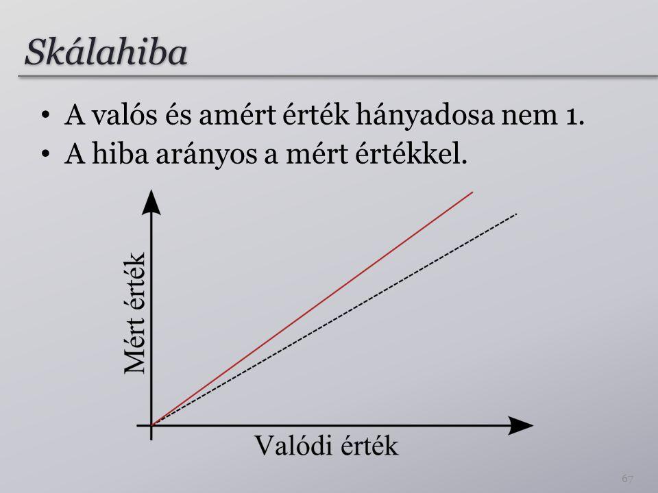 Skálahiba A valós és amért érték hányadosa nem 1. A hiba arányos a mért értékkel. 67