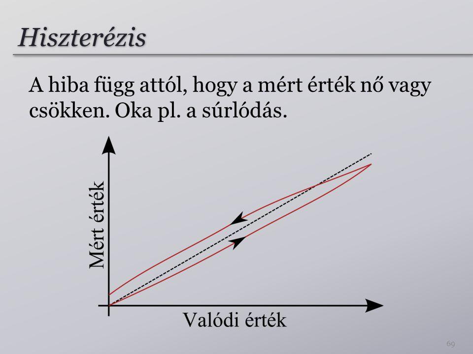 Hiszterézis A hiba függ attól, hogy a mért érték nő vagy csökken. Oka pl. a súrlódás. 69