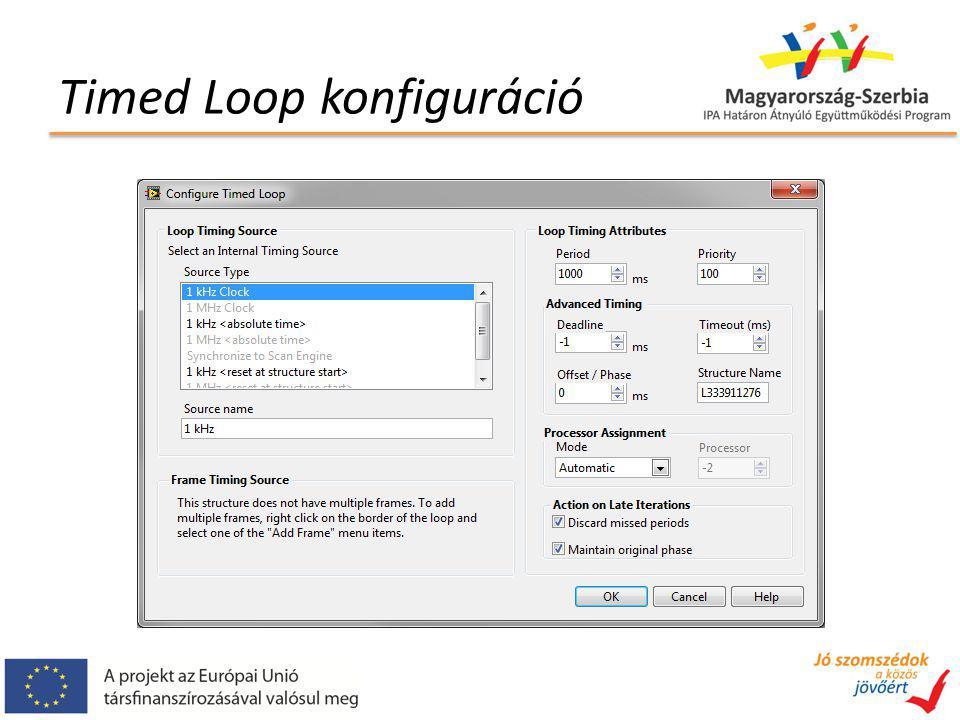 Timed Loop konfiguráció