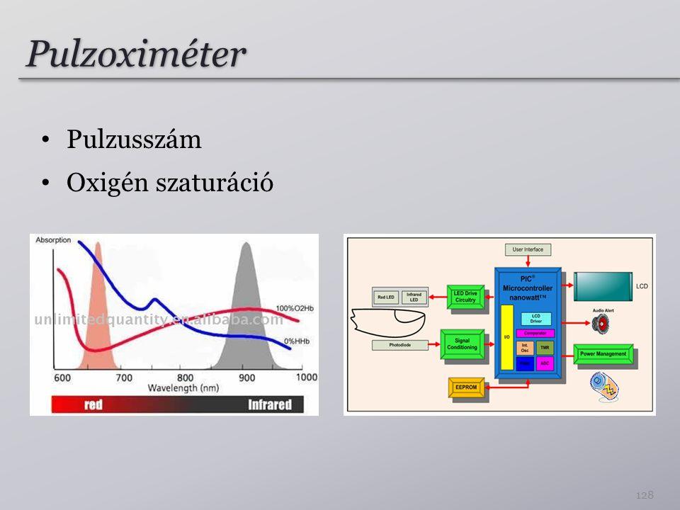Pulzoximéter Pulzusszám Oxigén szaturáció 128