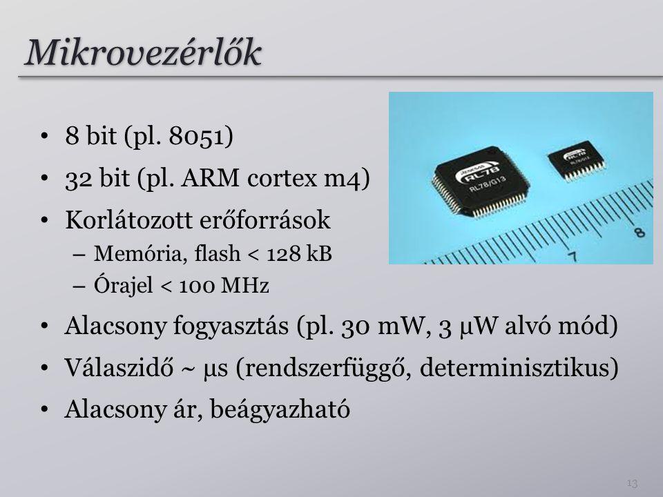 Mikrovezérlők 8 bit (pl. 8051) 32 bit (pl. ARM cortex m4) Korlátozott erőforrások – Memória, flash < 128 kB – Órajel < 100 MHz Alacsony fogyasztás (pl