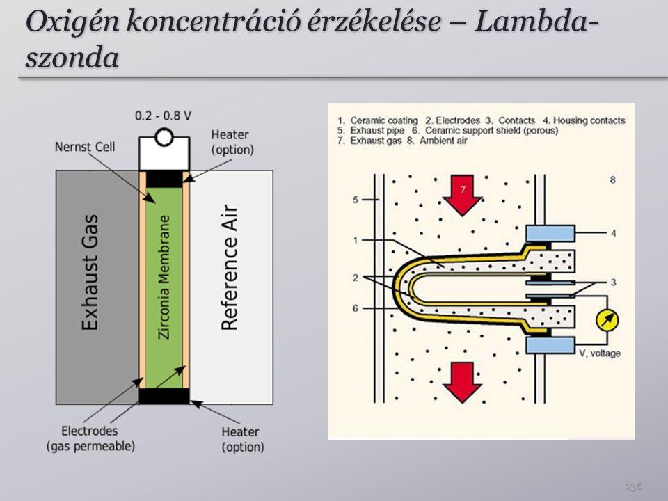 Oxigén koncentráció érzékelése – Lambda- szonda 136