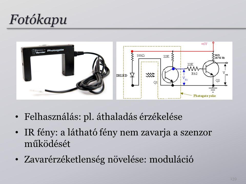 Fotókapu Felhasználás: pl.