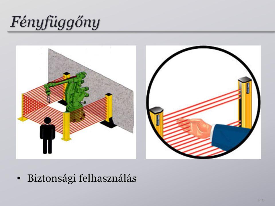 Fényfüggőny Biztonsági felhasználás 140