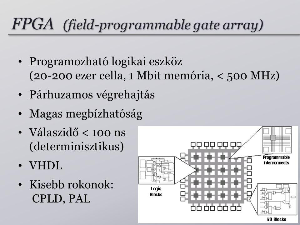 FPGA (field-programmable gate array) Programozható logikai eszköz (20-200 ezer cella, 1 Mbit memória, < 500 MHz) Párhuzamos végrehajtás Magas megbízha