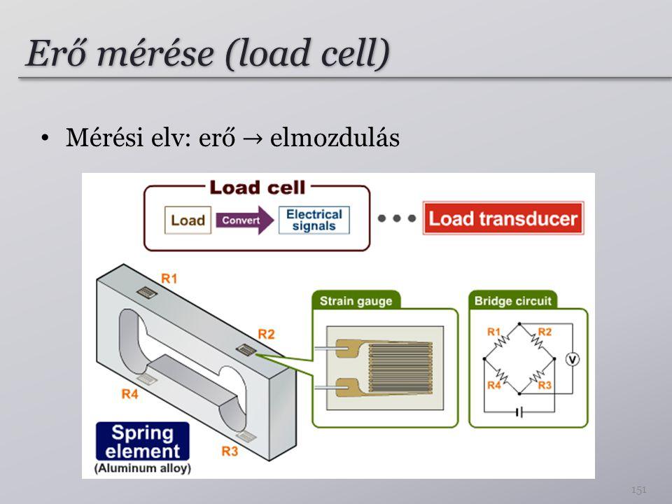 Erő mérése (load cell) 151