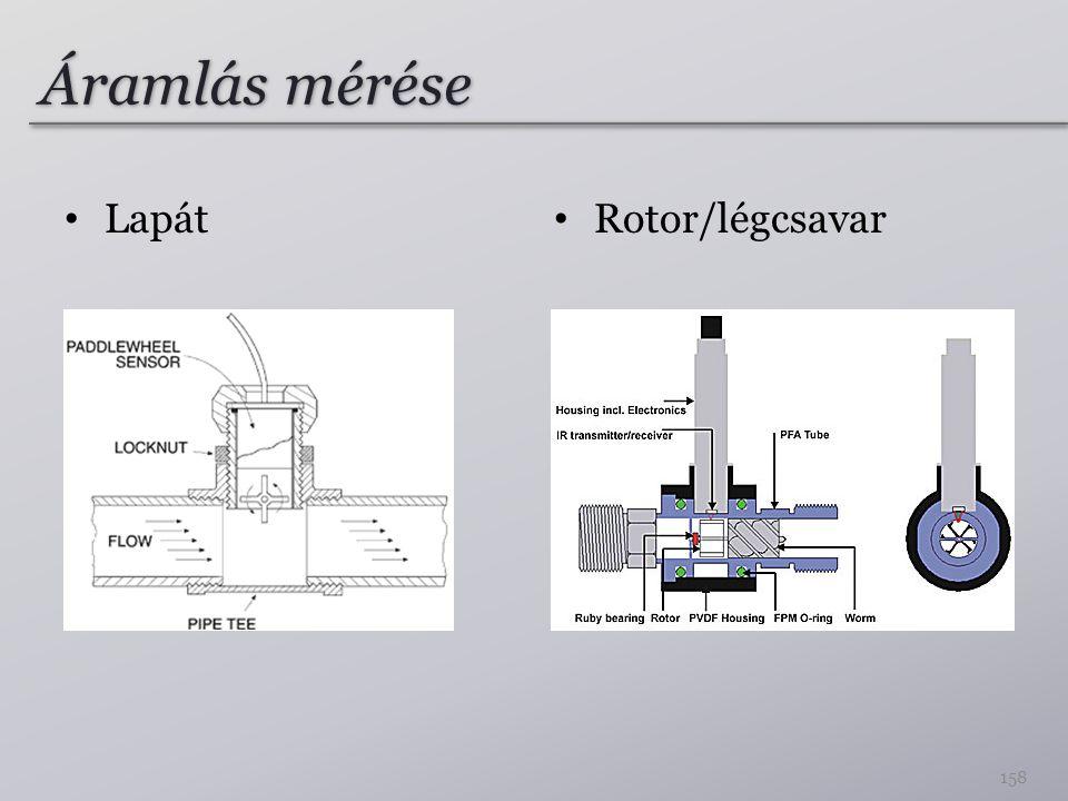 Áramlás mérése Lapát Rotor/légcsavar 158