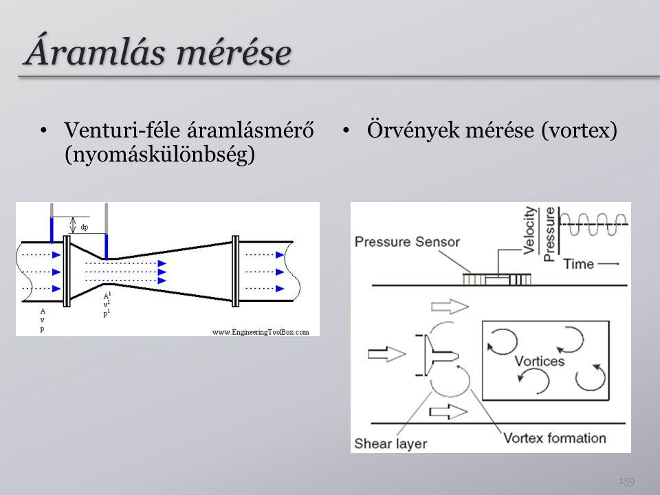 Áramlás mérése Venturi-féle áramlásmérő (nyomáskülönbség) Örvények mérése (vortex) 159