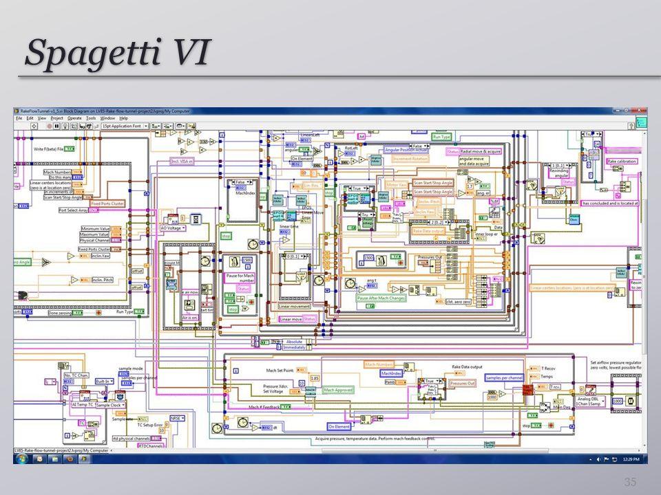 Spagetti VI 35