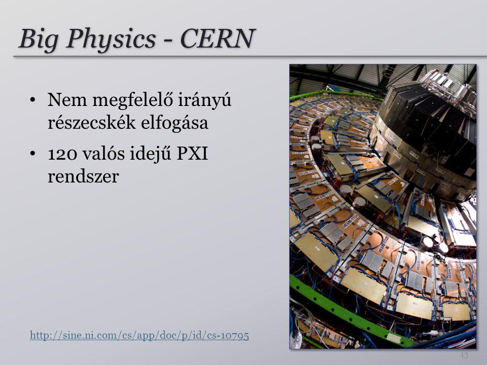 Big Physics - CERN Nem megfelelő irányú részecskék elfogása 120 valós idejű PXI rendszer 43 http://sine.ni.com/cs/app/doc/p/id/cs-10795