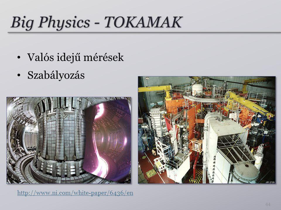 Big Physics - TOKAMAK Valós idejű mérések Szabályozás 44 http://www.ni.com/white-paper/6436/en