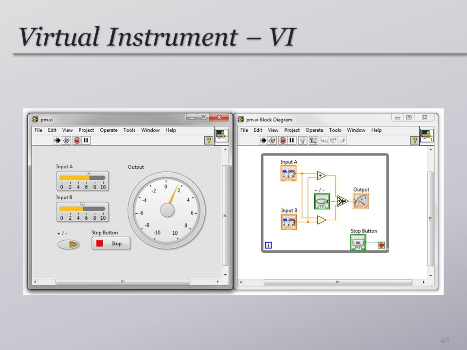 Virtual Instrument – VI 48
