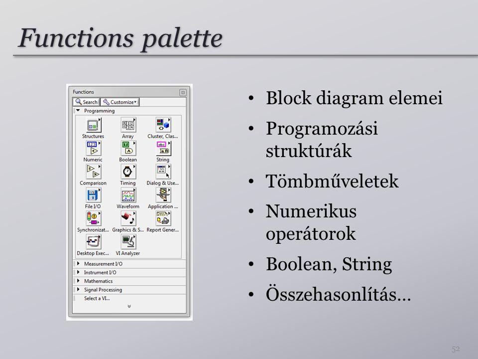 Functions palette Block diagram elemei Programozási struktúrák Tömbműveletek Numerikus operátorok Boolean, String Összehasonlítás… 52