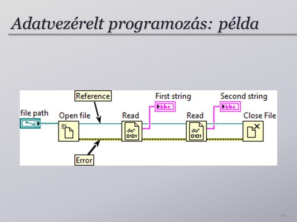 Adatvezérelt programozás: példa 66